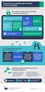 infographic-data-protection_fr