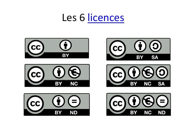 licences creatives commons tiré à part numérique et open access