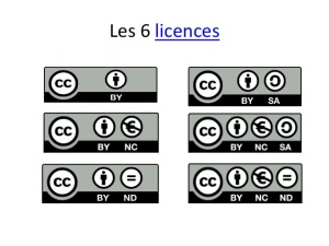 les-licences-creative-commons-2-638