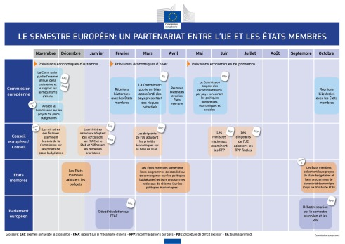 semestre_euro_2017